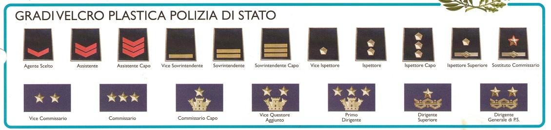 Gradi Tuta Ordine Pubblico Polizia di Stato con Velcro Scegli il tuo ...: nonsolodivise.com/catalog/product/gallery/id/810/image/857