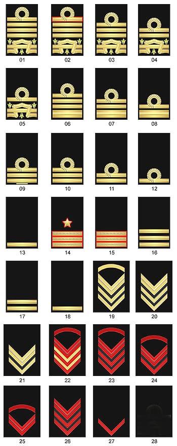Gradi Metallo Marina Militare Art.Fav Vene Vendula la coppia ... 7ad55b3c7924