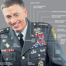 Crea Il Tuo Medagliere Militare o Civile Con I Nastrini Art.FAV-55