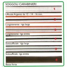 Soggolo per Berretto Tesa Carabinieri Scegli il Tuo Art.FAV-TESA-4